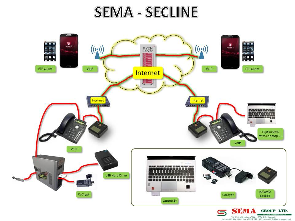 SEMA Secline Graphic